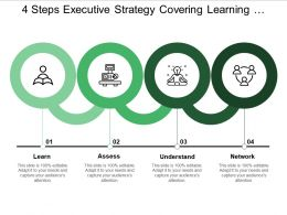 4 Steps Executive Strategy Covering Learning Assess Understand Network And Communication