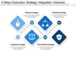 4 Steps Executive Strategy Integration Intensive Diversification And Defensive Strategy