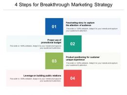 4 Steps For Breakthrough Marketing Strategy