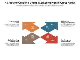 4 Steps For Creating Digital Marketing Plan In Cross Arrow