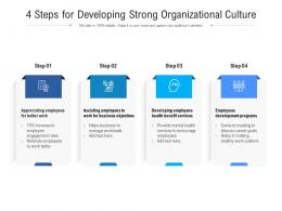 4 Steps For Developing Strong Organizational Culture