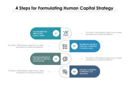 4 Steps For Formulating Human Capital Strategy