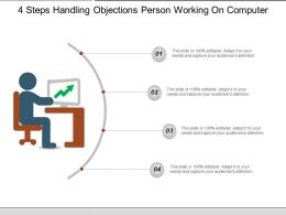 4 Steps Handling Objections Person Working On Computer