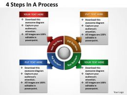 4 Steps In A Process 2