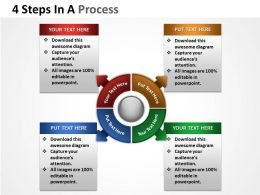 4 Steps In A Process 4