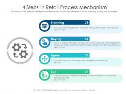 4 Steps In Retail Process Mechanism