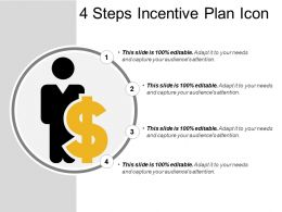 4 Steps Incentive Plan Icon