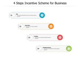 4 Steps Incentive Scheme For Business
