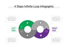 4 Steps Infinite Loop Infographic