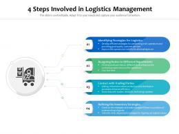 4 Steps Involved In Logistics Management