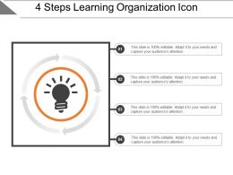 4 Steps Learning Organization Icon Sample Of Ppt