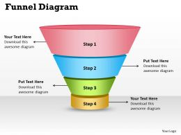 4 Steps Of Business Funnel Diagram