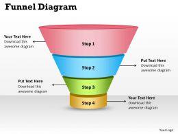 4_steps_of_business_funnel_diagram_Slide01