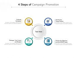 4 Steps Of Campaign Promotion