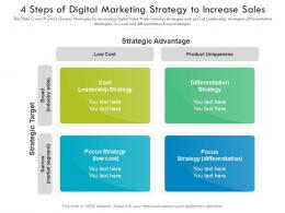 4 Steps Of Digital Marketing Strategy To Increase Sales