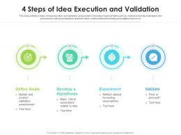 4 Steps Of Idea Execution And Validation