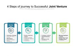 4 Steps Of Journey To Successful Joint Venture