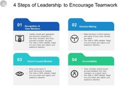 4 Steps Of Leadership To Encourage Teamwork