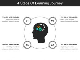 4 Steps Of Learning Journey Powerpoint Layout