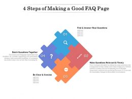 4 Steps Of Making A Good FAQ Page