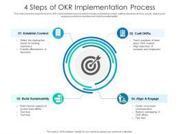 4 Steps Of OKR Implementation Process