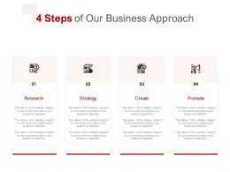 4 Steps Of Our Business Approach