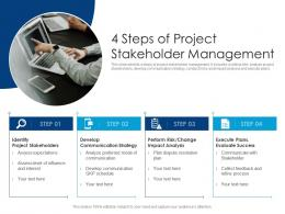 4 Steps Of Project Stakeholder Management