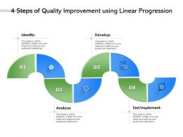 4 Steps Of Quality Improvement Using Linear Progression