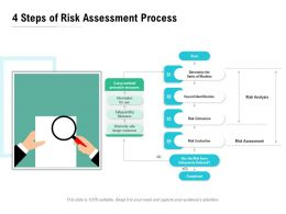 4 Steps Of Risk Assessment Process