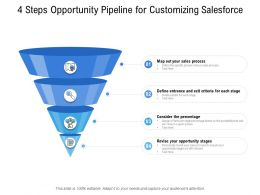 4 Steps Opportunity Pipeline For Customizing Salesforce
