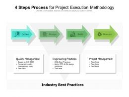4 Steps Process For Project Execution Methodology