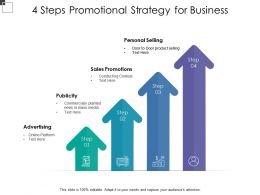 4 Steps Promotional Strategy For Business