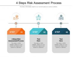 4 Steps Risk Assessment Process Ppt Powerpoint Presentation Infographic Template Template Cpb