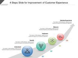 4 Steps Slide For Improvement Of Customer Experience