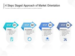 4 Steps Staged Approach Of Market Orientation