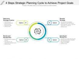 4 Steps Strategic Planning Cycle To Achieve Project Goals