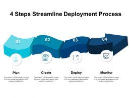4 Steps Streamline Deployment Process
