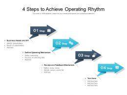 4 Steps To Achieve Operating Rhythm