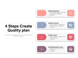 4 Steps To Create Quality Plan