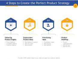 4 Steps To Create The Perfect Product Strategy Competitor Analysis Ppt Templates