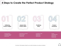 4 Steps To Create The Perfect Product Strategy Ppt Powerpoint Presentation Good