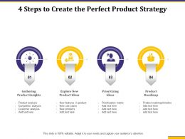 4 Steps To Create The Perfect Product Strategy Roadmap Timeline Ppt Portfolio