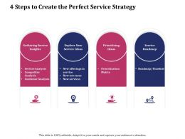 4 Steps To Create The Perfect Service Strategy Ppt Gallery Skills