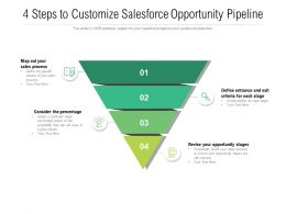 4 Steps To Customize Salesforce Opportunity Pipeline