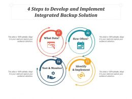 4 Steps To Develop And Implement Integrated Backup Solution