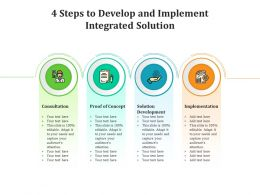 4 Steps To Develop And Implement Integrated Solution