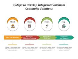 4 Steps To Develop Integrated Business Continuity Solutions