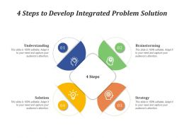 4 Steps To Develop Integrated Problem Solution