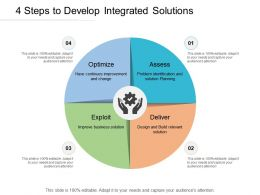 4 Steps To Develop Integrated Solutions