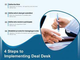 4 Steps To Implementing Deal Desk